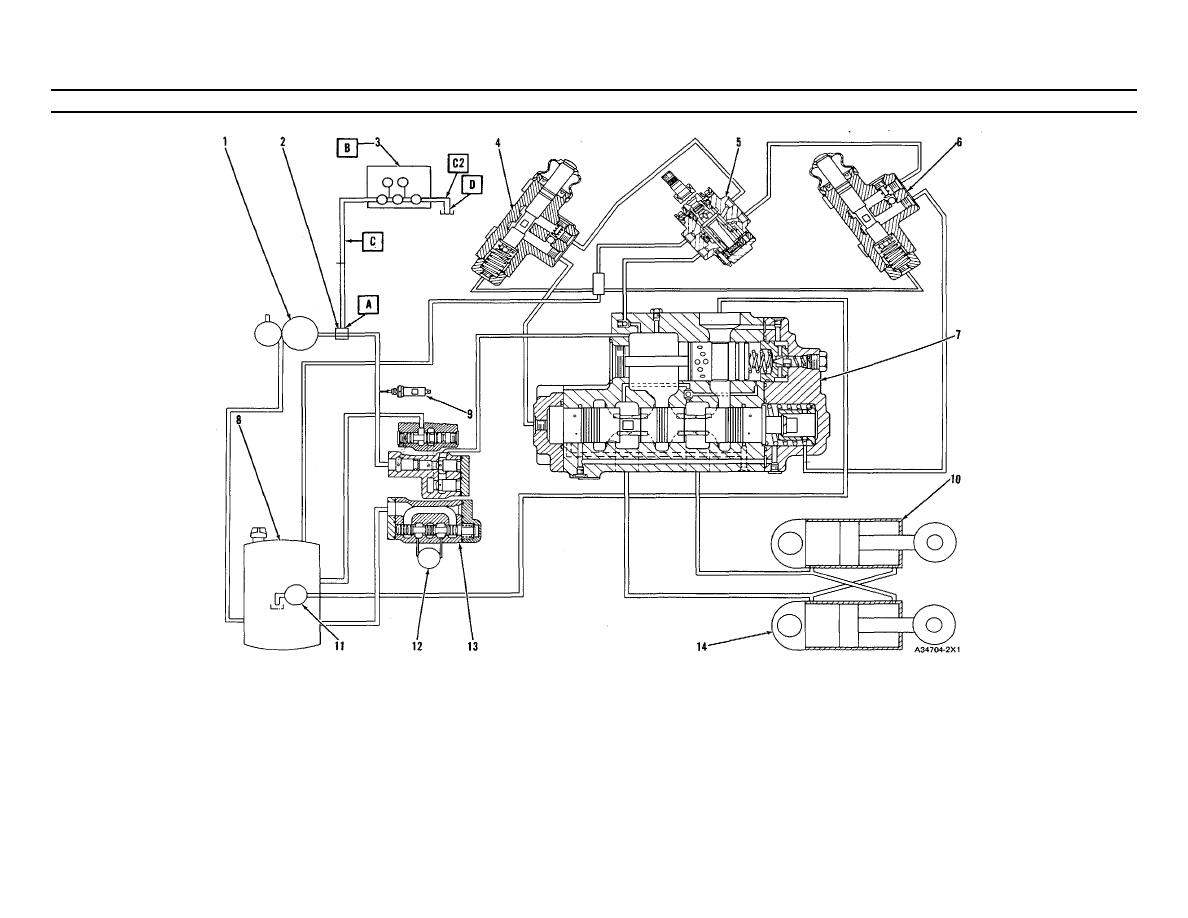 schematic of steering system with flow meter installed