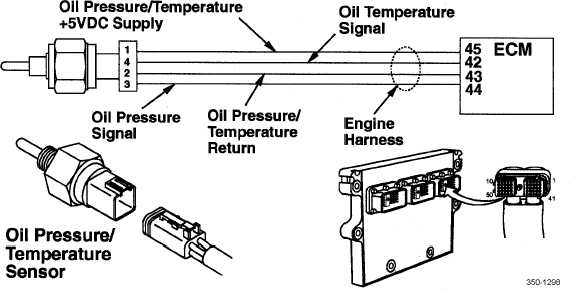 engine oil pressure sensor troubleshooting