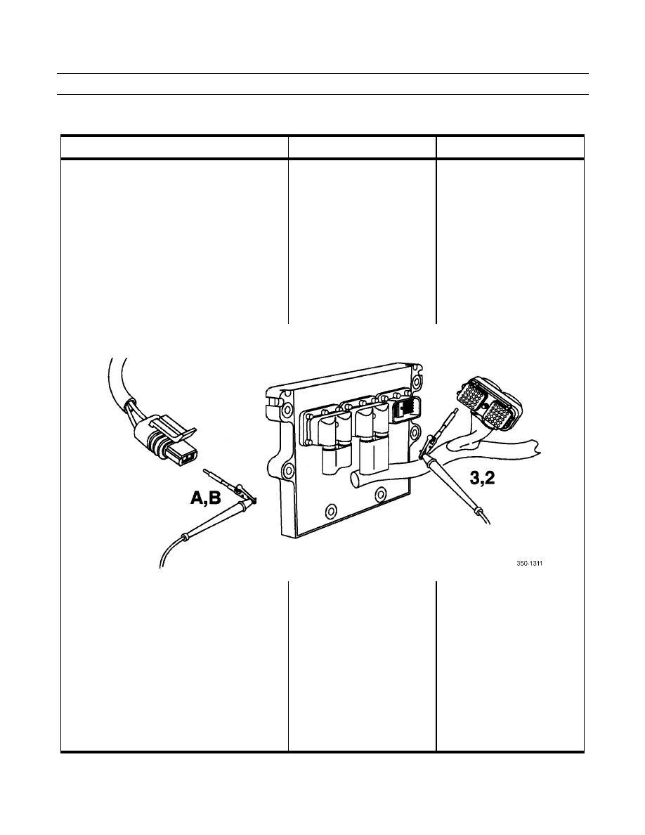 Error Code 1144 Coolant Temperature Sensor Circuit Failure For Resistance Detector Sensorcircuit Tm 10 3930 675 24 1 Engine Sensors And Circuits