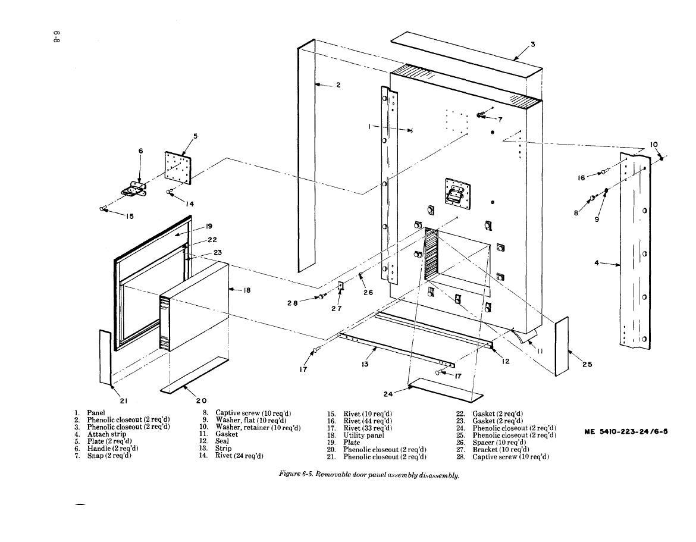 marvelous designer 6.5 manual pdf